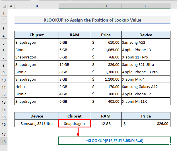 VLOOKUP Searches for Value in the Leftmost Column Only