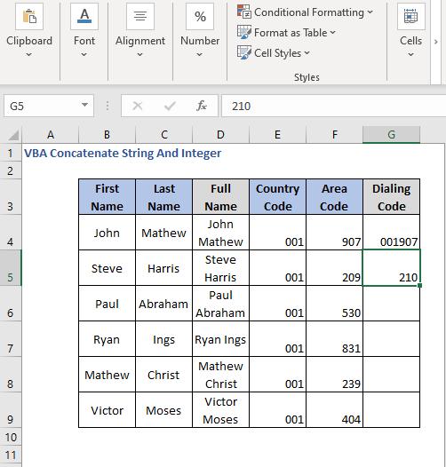 Result of using addition operator