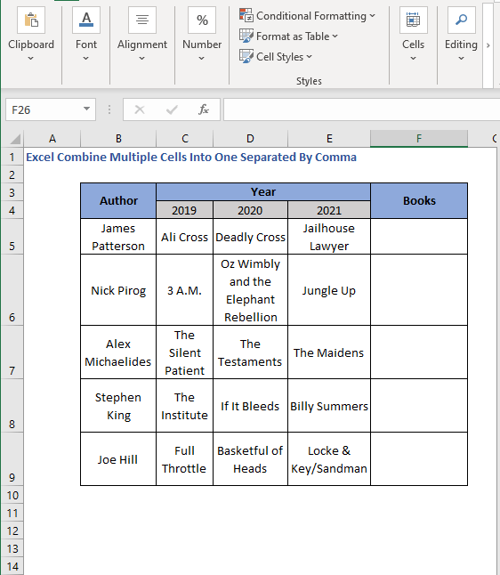 Combination result cells - Excel Combine Multiple Cells Into One Separated By Comma