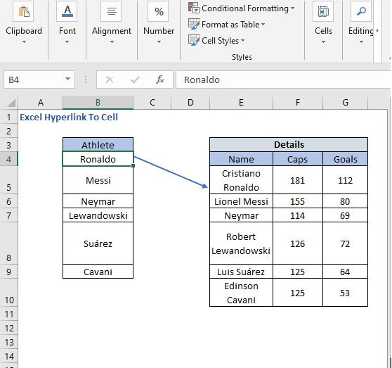 Example scenario - Excel Hyperlink To Cell