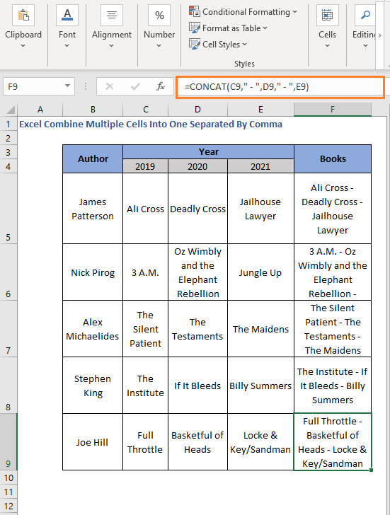 Hyphen as delimiter - Excel Combine Multiple Cells Into One Separated By Comma