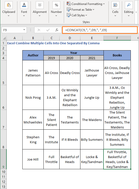 CONCAT Function with comma result 2 - Excel Combine Multiple Cells Into One Separated By Comma