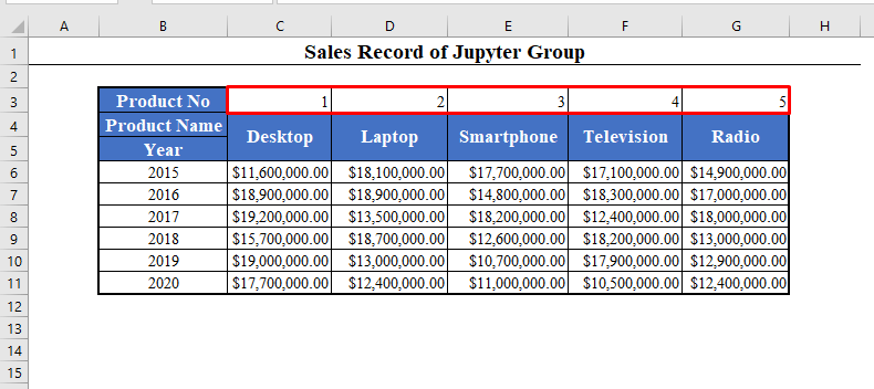 Automatically Numbered Columns in Excel