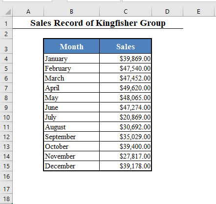 Data Set to Add Numbers in Excel