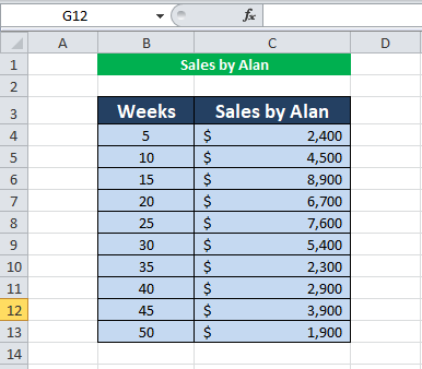 Updating Values of Links in Excel
