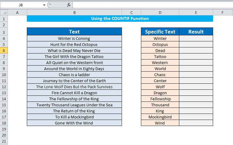 Using the COUNTIF Function to find cells contain specific texts