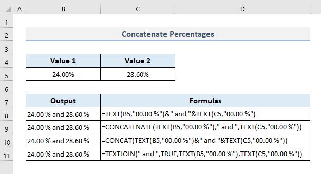 Combine Percentage Numbers in Excel