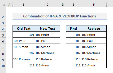 Combine IFNA And VLOOKUP Functions to Find And Substitute Multiple Values