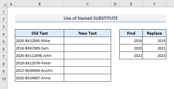 Apply Nested SUBSTITUTE Formula to Find And Replace Multiple Values