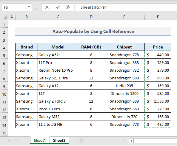 Auto Update Data by Using Equal Sign to Refer Cell(s) from Another Worksheet