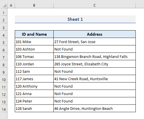 Apply INDEX-MATCH Formula to Match Data and Return Values after Comparing 2 Worksheets