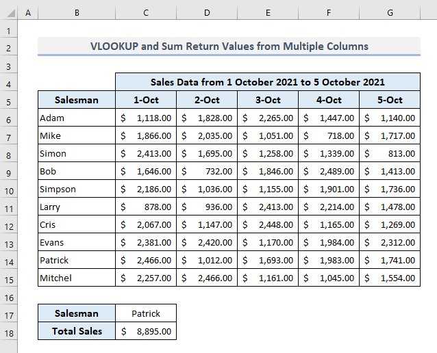 VLOOKUP to Sum Return Values from Multiple Columns in Excel
