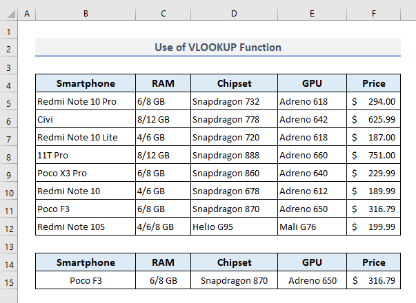 VLOOKUP with Array Formula to Return Values from Multiple Columns